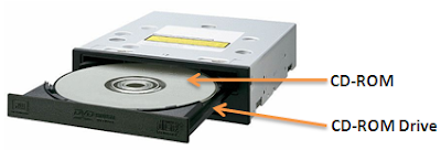 CD-ROM and CD-ROM Drive