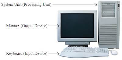 l-P-0 cycle components of a PC
