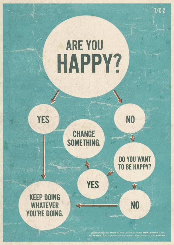 TWL - Are You Happy?