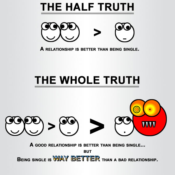 The Truth About Relationship And Forever Alone