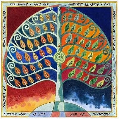 http://2.bp.blogspot.com/_QDEdwobPnVI/SZwer2zIsxI/AAAAAAAAAGY/bXiNSbTUY_A/s400/Indian+Tree.jpg