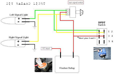Hazard2 A diy motorcycle hazard lights manilabas 1987 mustang hazard light wiring diagram at bakdesigns.co