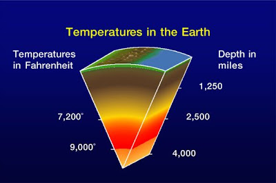 an introduction to the history of geothermal energy the inner heat of the earth Choose from 500 different sets of science 6th grade geology flashcards on quizlet log in sign up  geothermal energy  the underground point where an earthquake begins is called the.