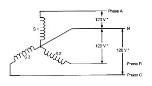 Phase to Nuetral+voltage+in+a+Wye understanding 3 phase wiring 4 on understanding 3 phase wiring