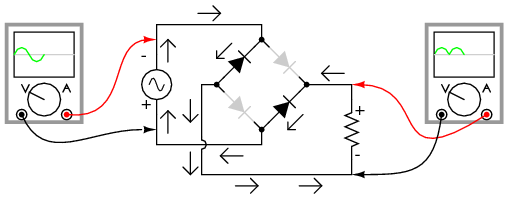 the electric basic rectifier circuit