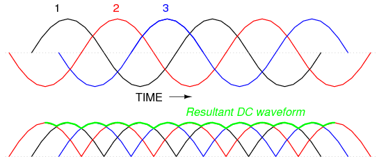 The Electric Online  Basic Rectifier Circuit