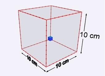 Cuanto cuantos centimetros cubicos tiene un litro for Cuantas tilapias por metro cubico