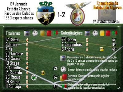 Ficha de jogo -  Farense 1-2 Lusitano VRSA