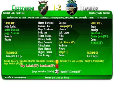 Castrense 1-2 Farense