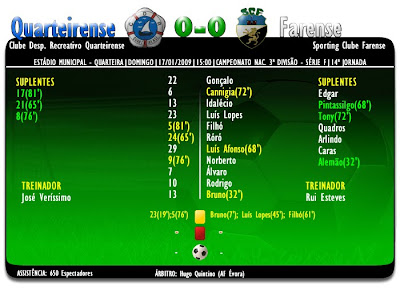 Quarteirense 0-0 Farense
