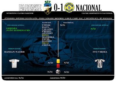 Júniores  Farense 0-1 Nacional