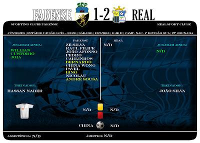 Júniores | Farense 1-2 Real Massamá