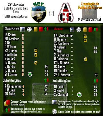 Farense 1-1 Salir