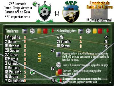 Guia 1-1 Farense -  Ficha de jogo por Dário Neves