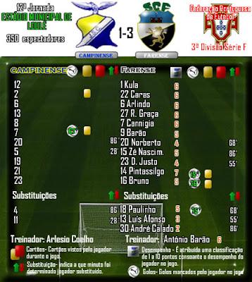 Campinense 1-3 Farense