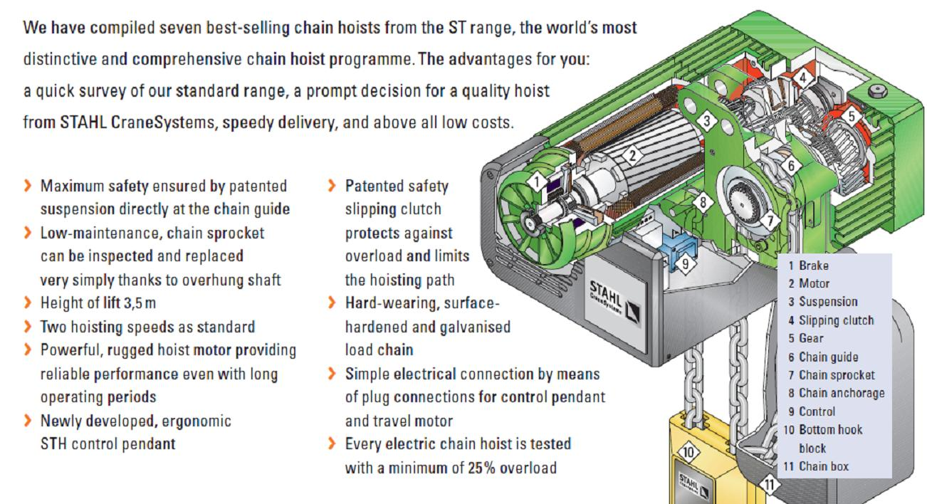 Stahl Electric Hoist Wiring Diagram Trusted Schematics Crane Circuit Somurich Com Chain