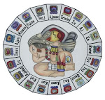 Calendario Maya Tzolkin 1900 - 2012 - La cuenta Quich.