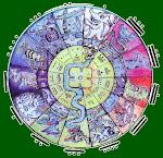 El zodiaco por Cheh-Keh.