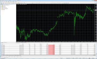 Manual Trading (Part 3)