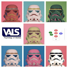 Segmentación de mercado con Venezuela-VALS(TM)