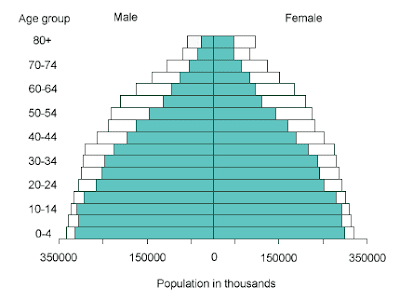 Epidemiology of Erectile Dysfunction, Figure 1
