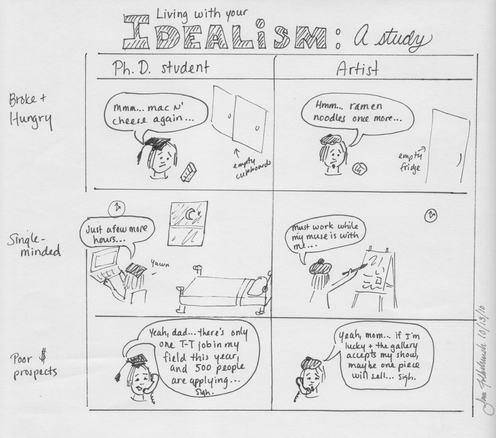Idealism In Art 15-idealism-study jpegIdealism In Art Examples