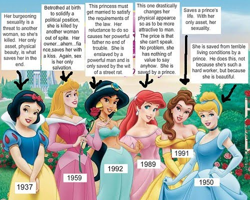 gender roles in cinderella Snow white, cinderella and the rest of the disney princess gang have  could  make young children more susceptible to gender stereotypes.