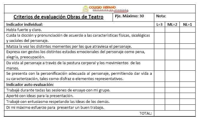 Tercero Básico: Criterios de evaluación para obra de teatro
