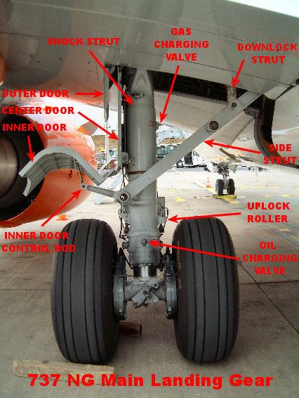 Terdampar Dipinggirkan Landing Gear Systems