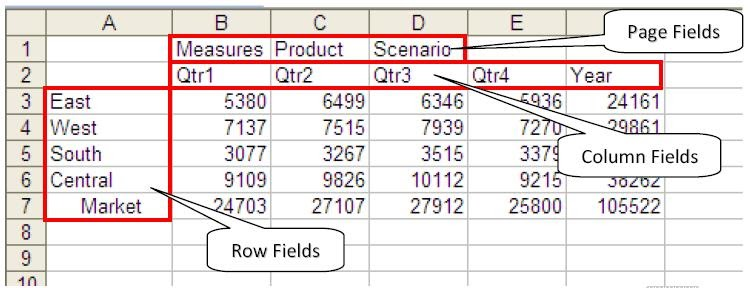 How Does the Essbase Excel Add-in Work? (Part 1)