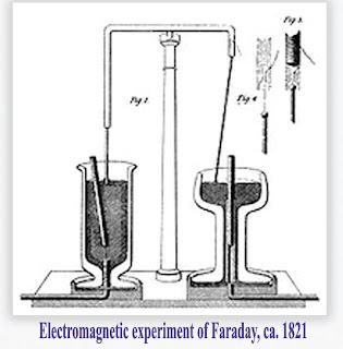 Sedikit Sejarah Tentang Motor-Motor Listrik - rotasi magnet faraday