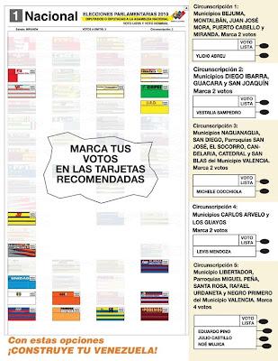 Apertura venezuela septiembre 2010 a continuacin publicamos la chuleta del estado carabobo preparada por la secretaria ejecutiva de venezuela libre urtaz Images
