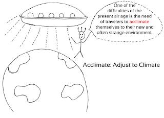 acclimate definition. acclimated definition acclimate