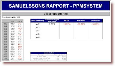 PPM+v42 Samuelssons Rapport