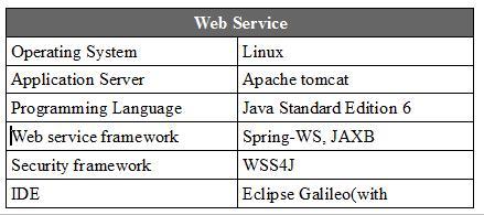 academic help sites