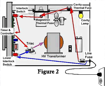 How To Build Powder Coating Oven Part Ii moreover Basic Blueprint Reading additionally M460 G Wiring Diagram also 00001 likewise Basic Plc 32747883. on timer wiring diagram