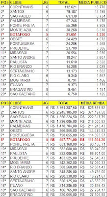 RANKING GERAL DE RENDA E PÚBLICO d67575837697f