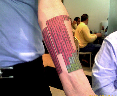 Four Elements Tattoo. The Periodic Tattoo of