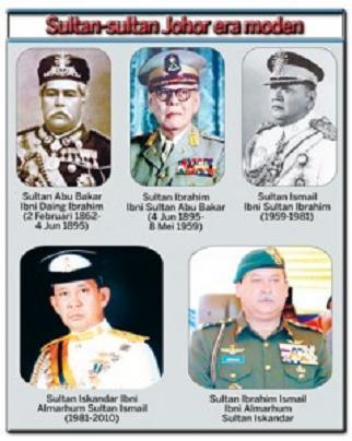 Sultan-Sultan Johor