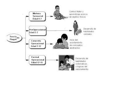 Concepto de conducta humana segun autores