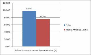 Cuba, superpotencia socioeconomica. 004