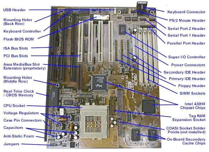 Видеокарта, процессор, материнская плата, кулер, оверклокинг, разгон, amd, intel, nvidia, radeon, geforce, память