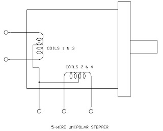 get amazed identifying the leads of unipolar stepper motor one wire will about one half the resistance to all other wires when compared to the resistance between other pairs this wire is the common wire