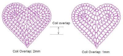 Adjusting Island Coil overlap