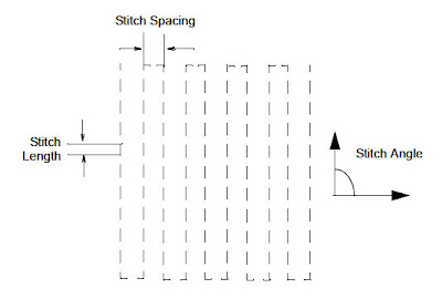 Adjusting Straight Stitch Values