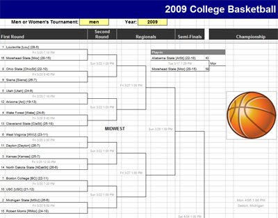 Google Drive Blog: New Template: 2009 College Basketball