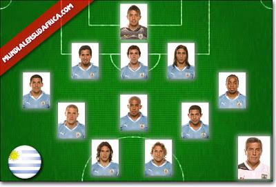 Formacion titular Uruguay vs Holanda