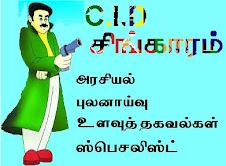 C.I.D ?????????
