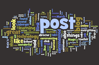 A Wordle Image of My Blog
