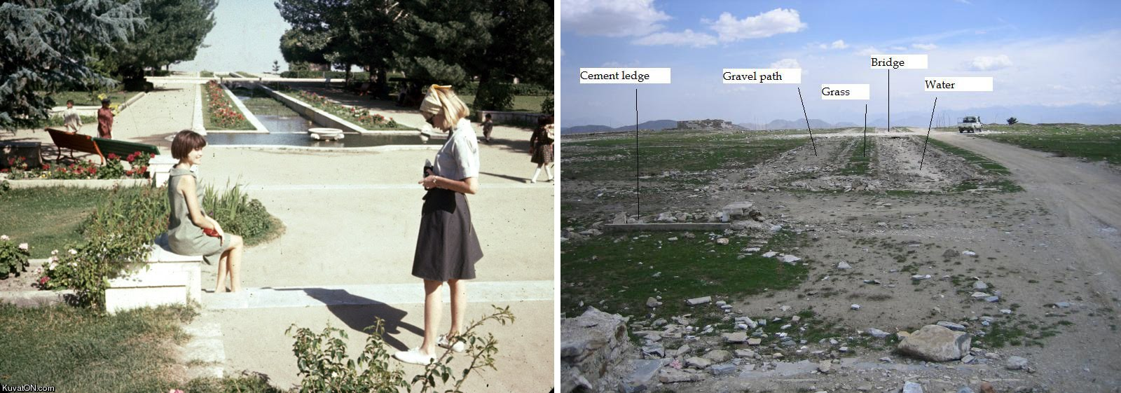 Kabul 1970-2010